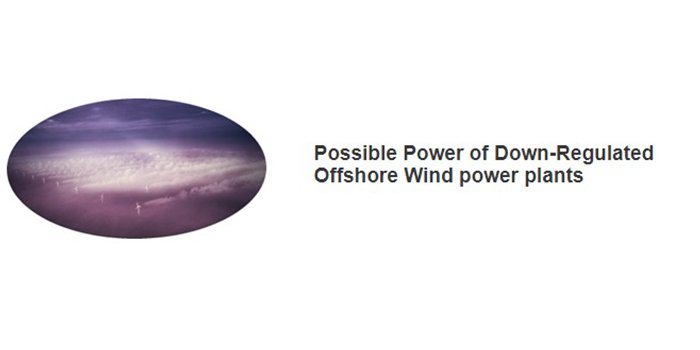 Photo of an offshore wind farm and a description of the name Posspow